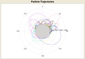 Particle Trajectories Screenshot