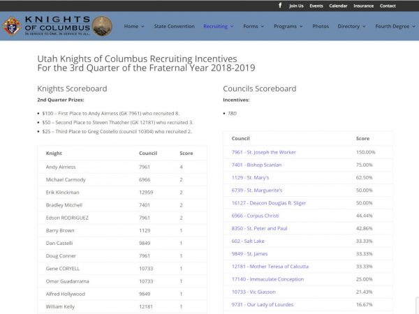 Screenshot of the Frontend Recruiting Scoreboard