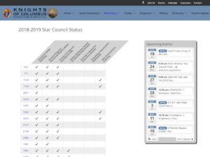 Screenshot Star Council Scoreboard